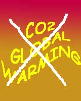 CO2 Warming_Not